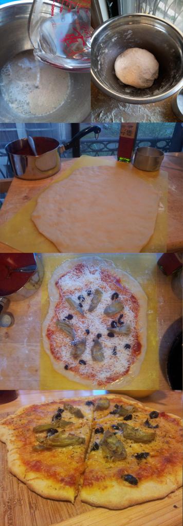 Pizza-Prcess